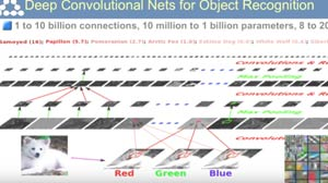 Future of work with Yann LeCun - Power & Limits of Deep Learning